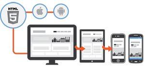 Mobile-web-designing [1]