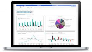Nkonghosoft - Financial Analysis